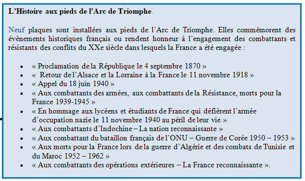 Arc_Triomphe_texte.png